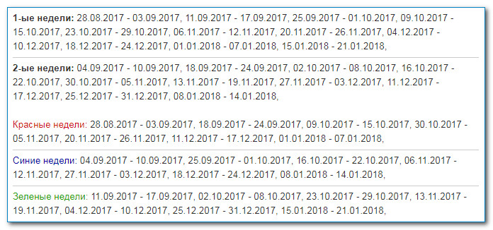 Расписание циклов на сайте ТвГМУ