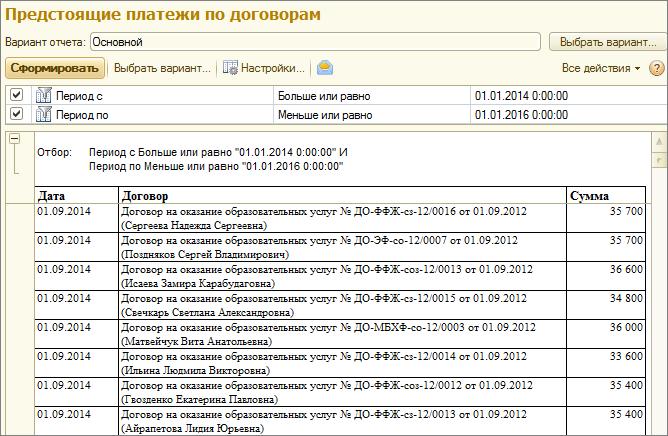 Пример отчета «Предстоящие платежи по договорам»