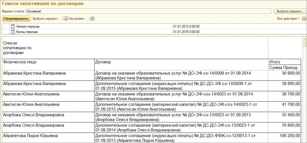 Пример отчета «Список оплативших по договорам»